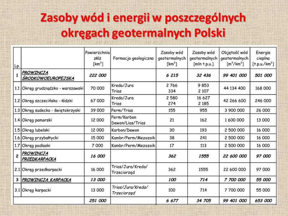 Dziękujemy za obejrzenie naszej prezentacji Weronika Biecka kl. 3p Michał Domański kl. 2w