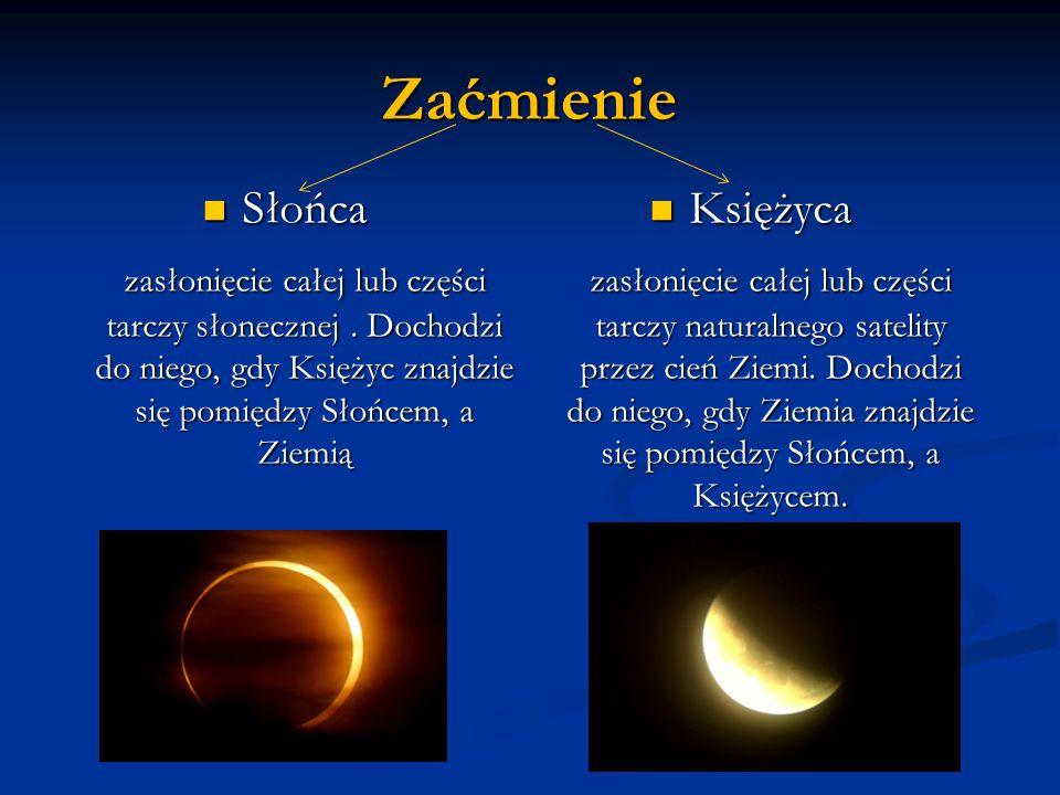 Zaćmienie Słońca Słońca zasłonięcie całej lub części tarczy słonecznej. Dochodzi do niego, gdy Księżyc znajdzie się pomiędzy Słońcem, a Ziemią Księżyc