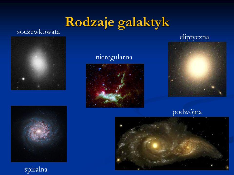 Rodzaje galaktyk soczewkowata spiralna nieregularna eliptyczna podwójna