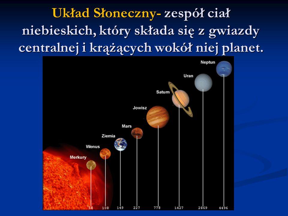 Układ Słoneczny- zespół ciał niebieskich, który składa się z gwiazdy centralnej i krążących wokół niej planet.