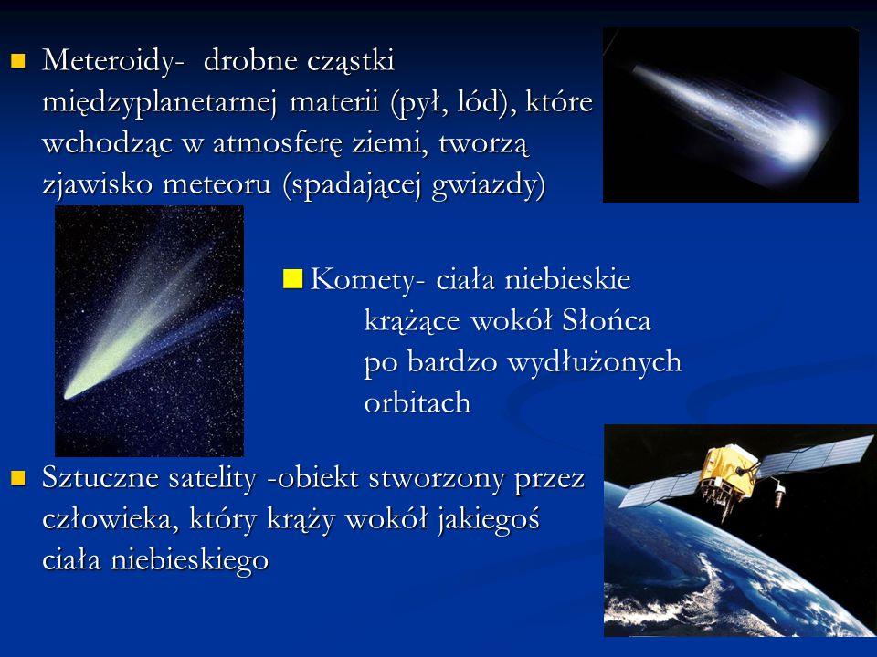 Meteroidy- drobne cząstki międzyplanetarnej materii (pył, lód), które wchodząc w atmosferę ziemi, tworzą zjawisko meteoru (spadającej gwiazdy) Meteroi
