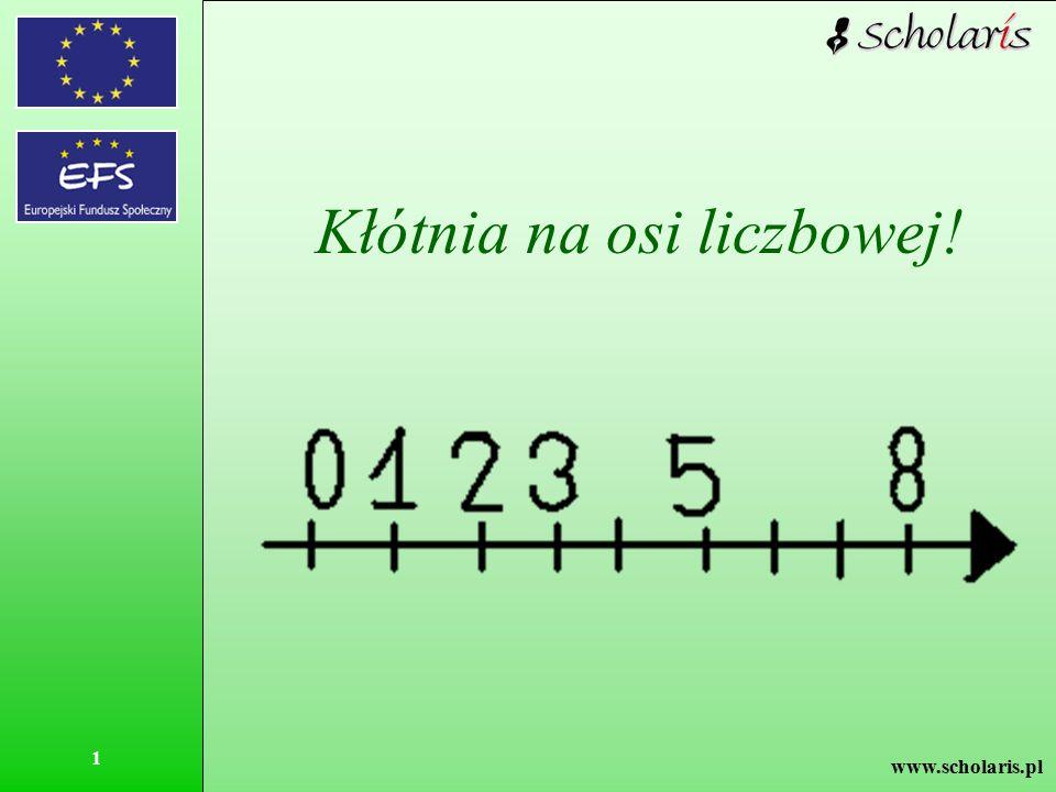 www.scholaris.pl 1 Kłótnia na osi liczbowej!