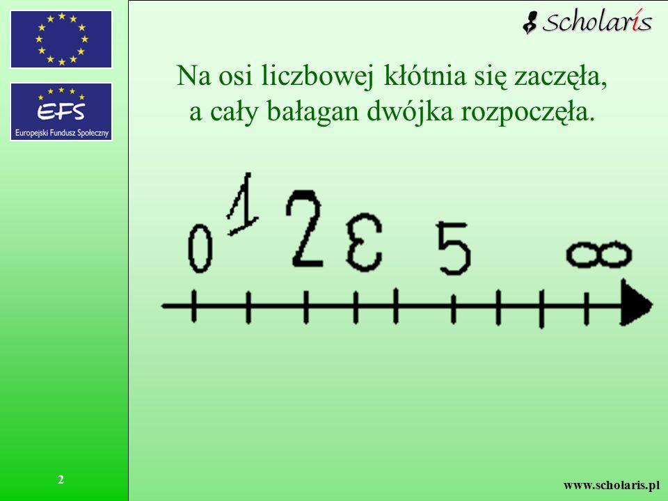www.scholaris.pl 2 Na osi liczbowej kłótnia się zaczęła, a cały bałagan dwójka rozpoczęła.
