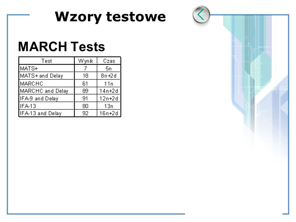 Wzory testowe MARCH Tests