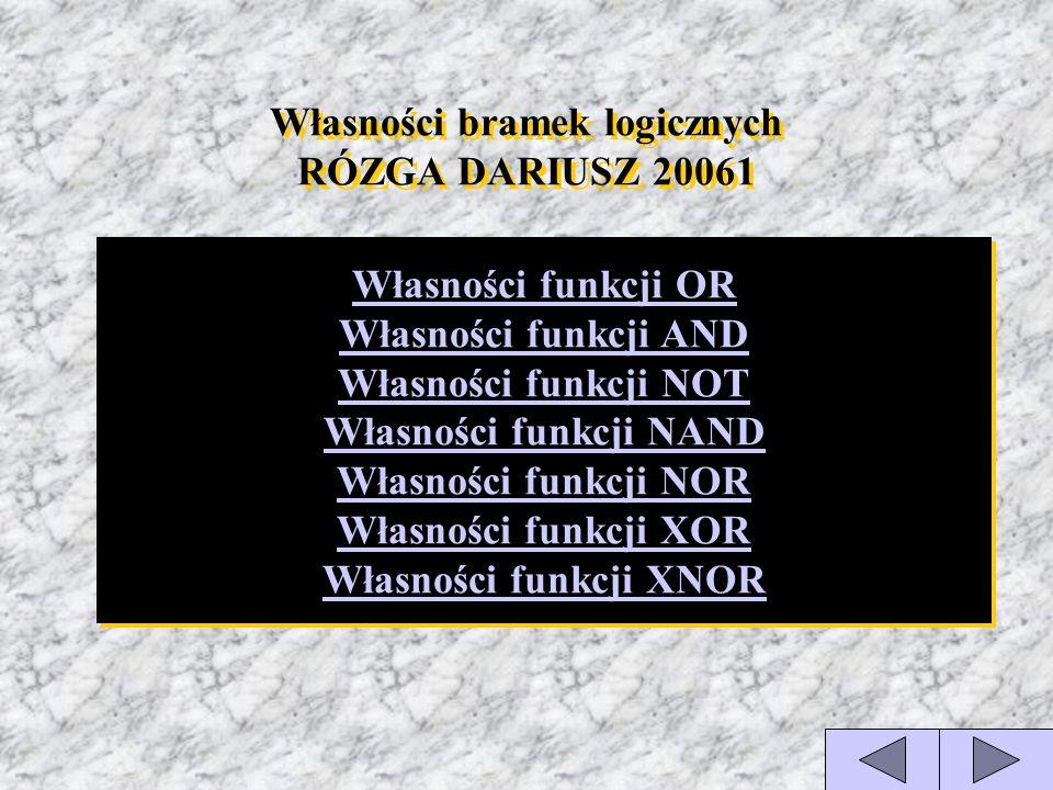Własności bramek logicznych RÓZGA DARIUSZ 20061 Własności funkcji OR Własności funkcji AND Własności funkcji NOT Własności funkcji NAND Własności funk