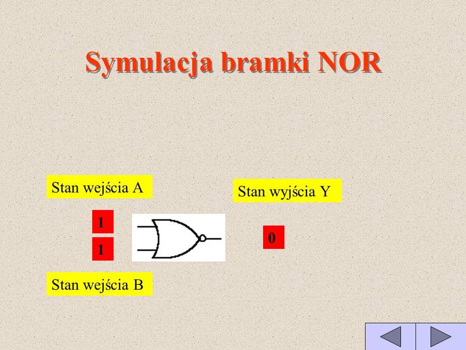 Symulacja bramki NOR Stan wejścia A Stan wyjścia Y Stan wejścia B 0 0 1 0 1 0 1 0 0 1 1 0
