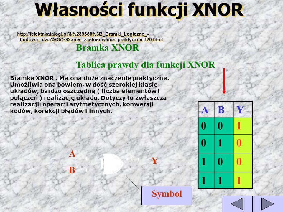 Własności funkcji XNOR Bramka XNOR Tablica prawdy dla funkcji XNOR Bramka XNOR. Ma ona duże znaczenie praktyczne. Umożliwia ona bowiem, w dość szeroki