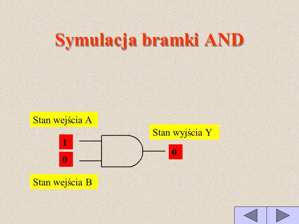 Symulacja bramki AND Stan wejścia A Stan wyjścia Y Stan wejścia B 0 0 0 0 1 0 1 1 1 1 0 0