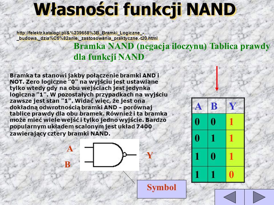 Własności funkcji NAND Bramka NAND (negacja iloczynu) Tablica prawdy dla funkcji NAND Bramka ta stanowi jakby połączenie bramki AND i NOT. Zero logicz