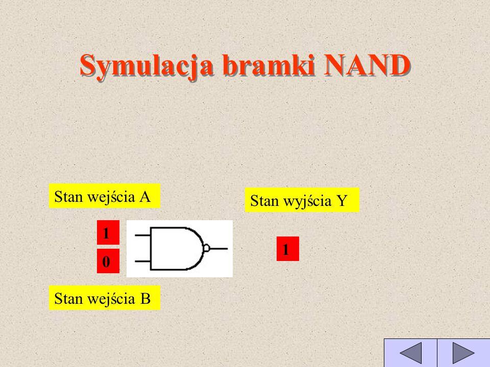 Symulacja bramki NAND Stan wejścia A Stan wyjścia Y Stan wejścia B 0 0 1 0 1 1 1 1 0 1 0 1