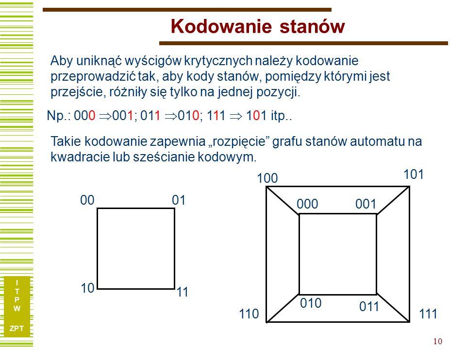 I T P W ZPT 10 Kodowanie stanów Aby uniknąć wyścigów krytycznych należy kodowanie przeprowadzić tak, aby kody stanów, pomiędzy którymi jest przejście, różniły się tylko na jednej pozycji.