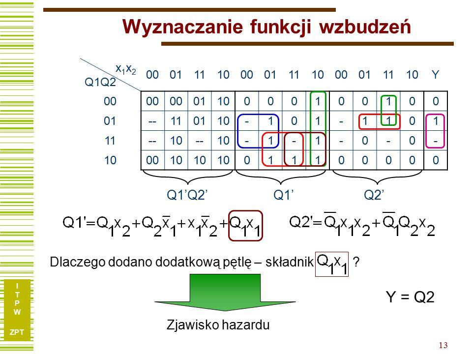 I T P W ZPT 13 Wyznaczanie funkcji wzbudzeń x 1 x 2 Q1Q2 000111100001111000011110Y 00 0110000100100 01--110110-101-1101 11--10--10-1-1-0-0- 0010 011100000 Q1'Q1'Q2'Q2' Y = Q2 Dlaczego dodano dodatkową pętlę – składnik .