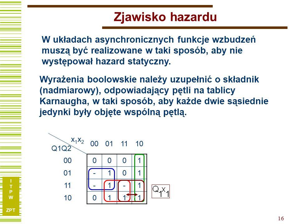I T P W ZPT 16 Zjawisko hazardu W układach asynchronicznych funkcje wzbudzeń muszą być realizowane w taki sposób, aby nie występował hazard statyczny.