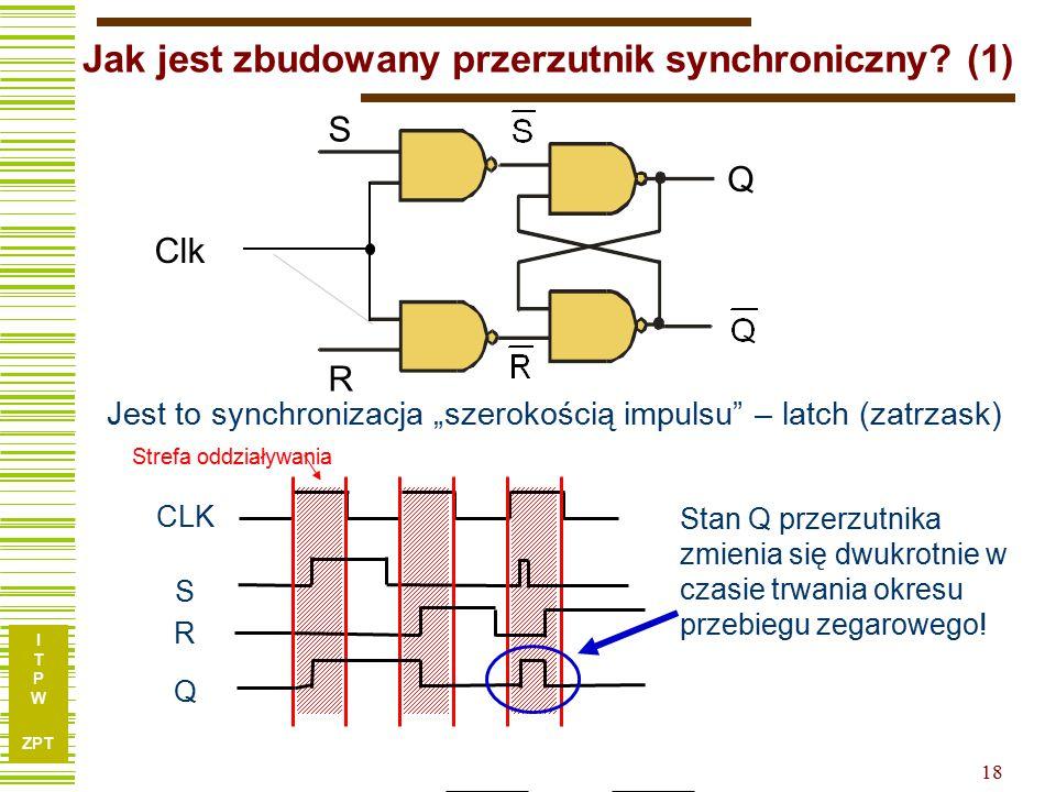 I T P W ZPT 18 Jak jest zbudowany przerzutnik synchroniczny.
