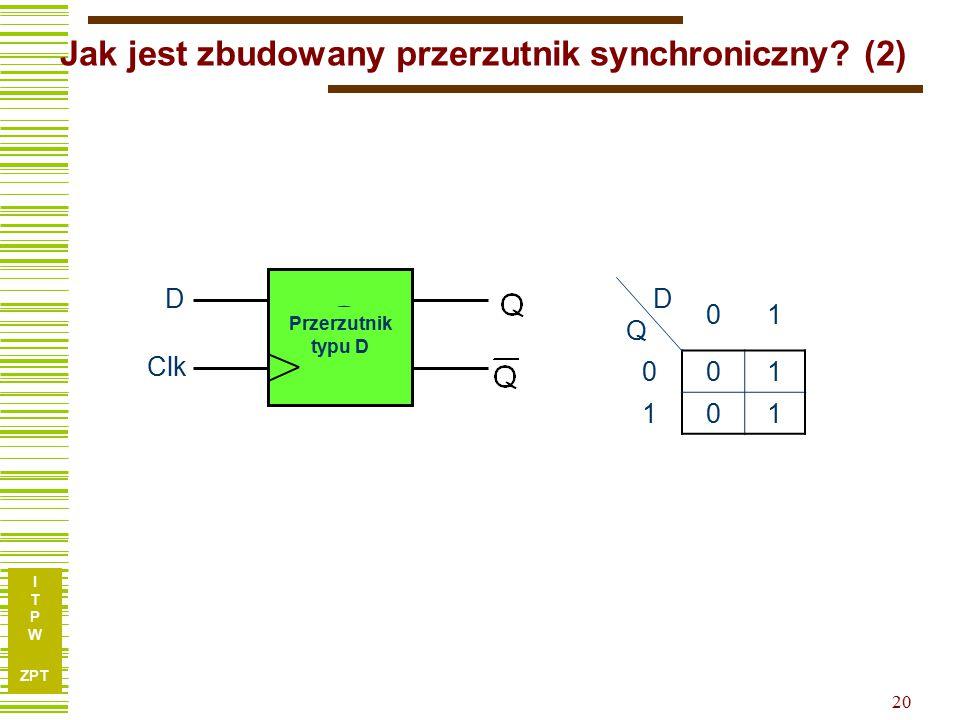 I T P W ZPT 20 Jak jest zbudowany przerzutnik synchroniczny.