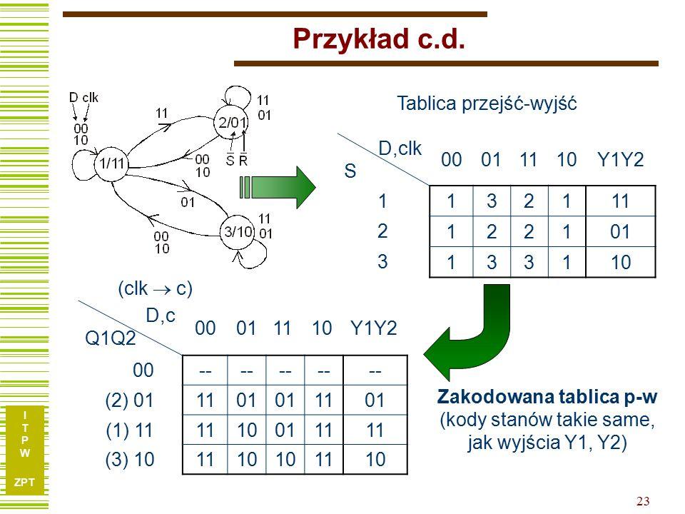 I T P W ZPT 23 Przykład c.d.