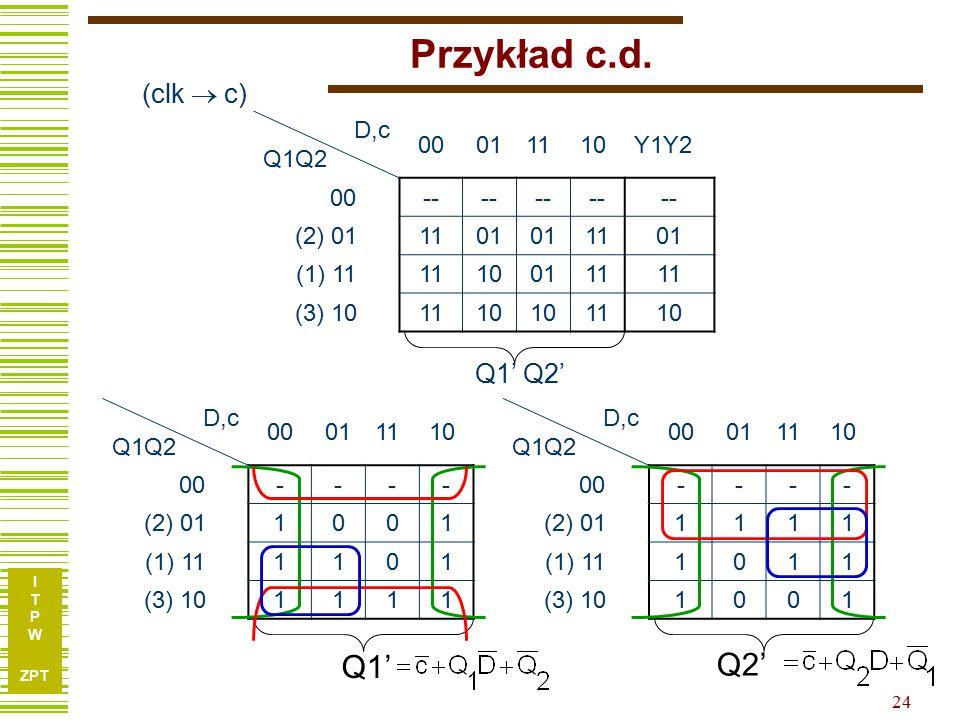 I T P W ZPT 24 Przykład c.d.