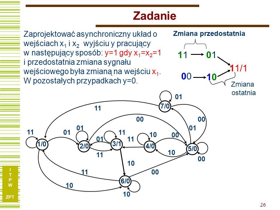 I T P W ZPT 26 Zadanie Zaprojektować asynchroniczny układ o wejściach x 1 i x 2 wyjściu y pracujący w następujący sposób: y=1 gdy x 1 =x 2 =1 i przedostatnia zmiana sygnału wejściowego była zmianą na wejściu x 1.