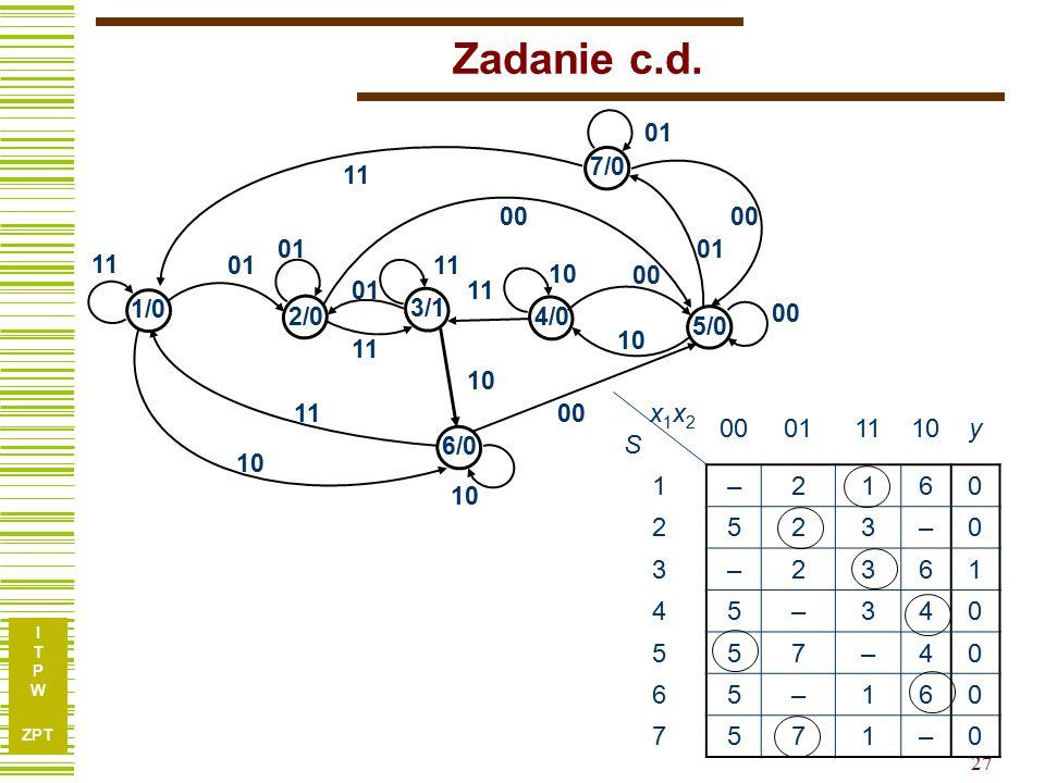 I T P W ZPT 27 Zadanie c.d.