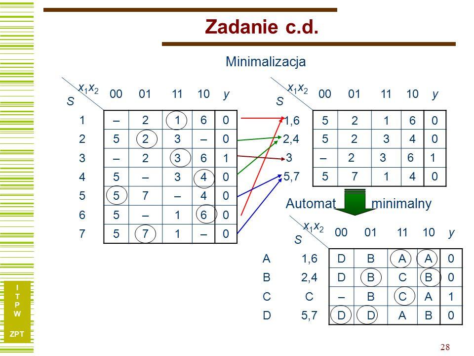 I T P W ZPT 28 Zadanie c.d.