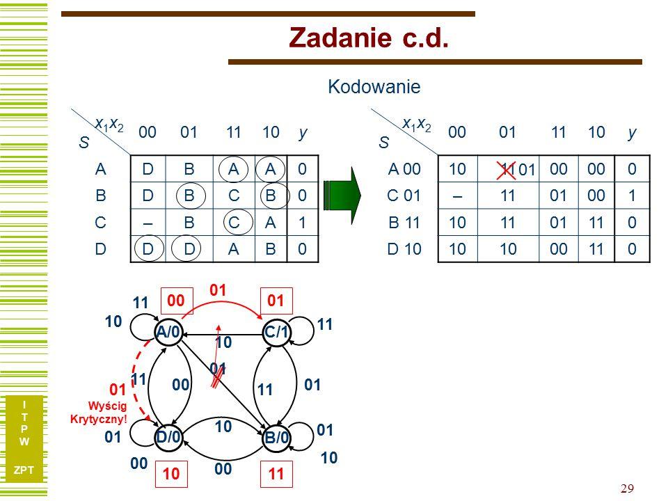 I T P W ZPT 29 Zadanie c.d.