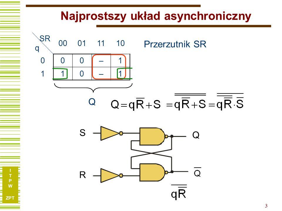 I T P W ZPT 3 Najprostszy układ asynchroniczny SR q 00011110 000–1 110–1 Q Q S R Przerzutnik SR