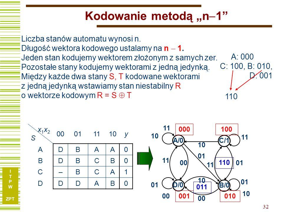 "I T P W ZPT 32 Kodowanie metodą ""n  1 x1x2Sx1x2S 00011110y ADBAA0 BDBCB0 C–BCA1 DDDAB0 Liczba stanów automatu wynosi n."
