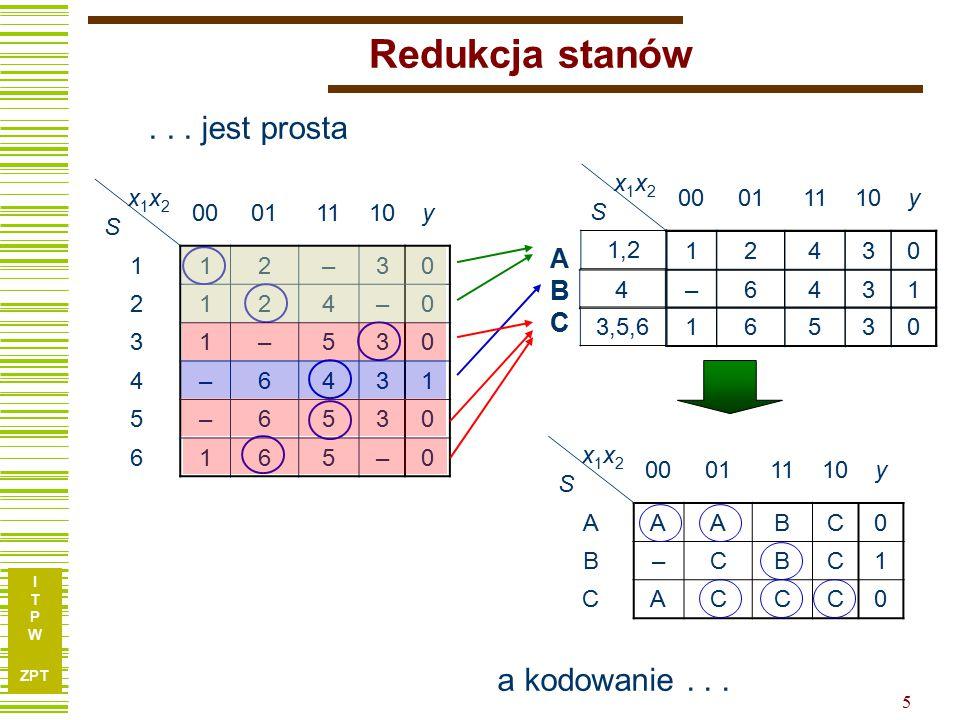 I T P W ZPT 5 Redukcja stanów x1x2Sx1x2S 00011110y 112–30 2124–0 31–530 4–6431 5–6530 6165–0...