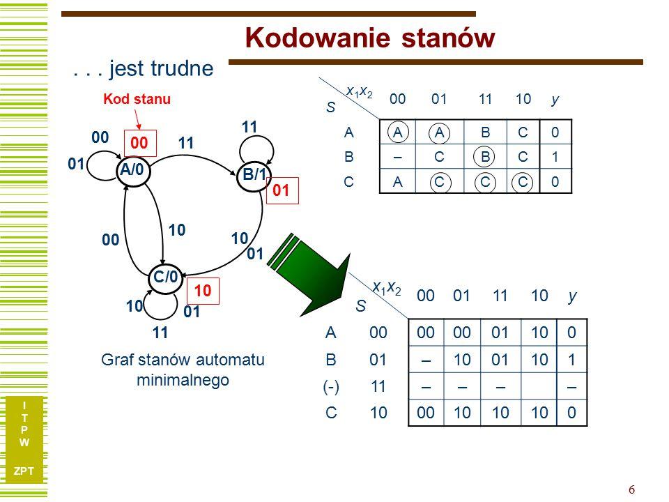 I T P W ZPT 6 Kodowanie stanów x1x2Sx1x2S 00011110y A00 01100 B01–1001101 (-)11–––– C100010 0...