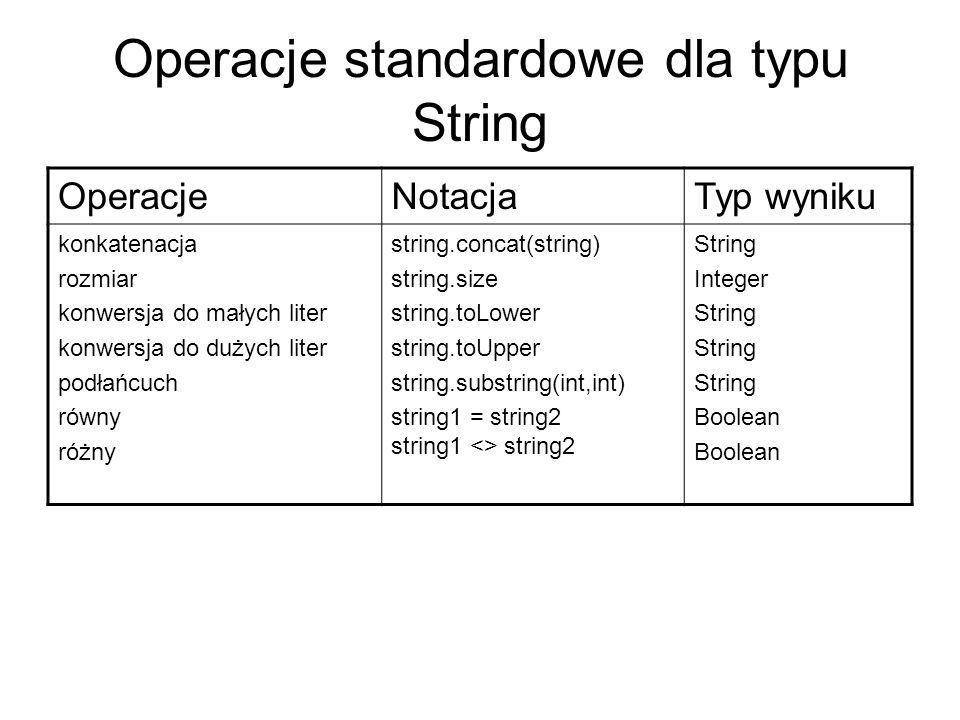 Operacje standardowe dla typu String OperacjeNotacjaTyp wyniku konkatenacja rozmiar konwersja do małych liter konwersja do dużych liter podłańcuch rów