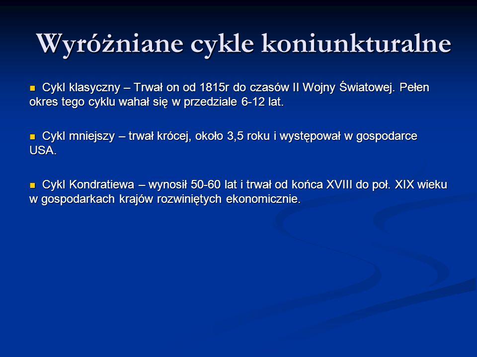 Wyróżniane cykle koniunkturalne Cykl klasyczny – Trwał on od 1815r do czasów II Wojny Światowej.