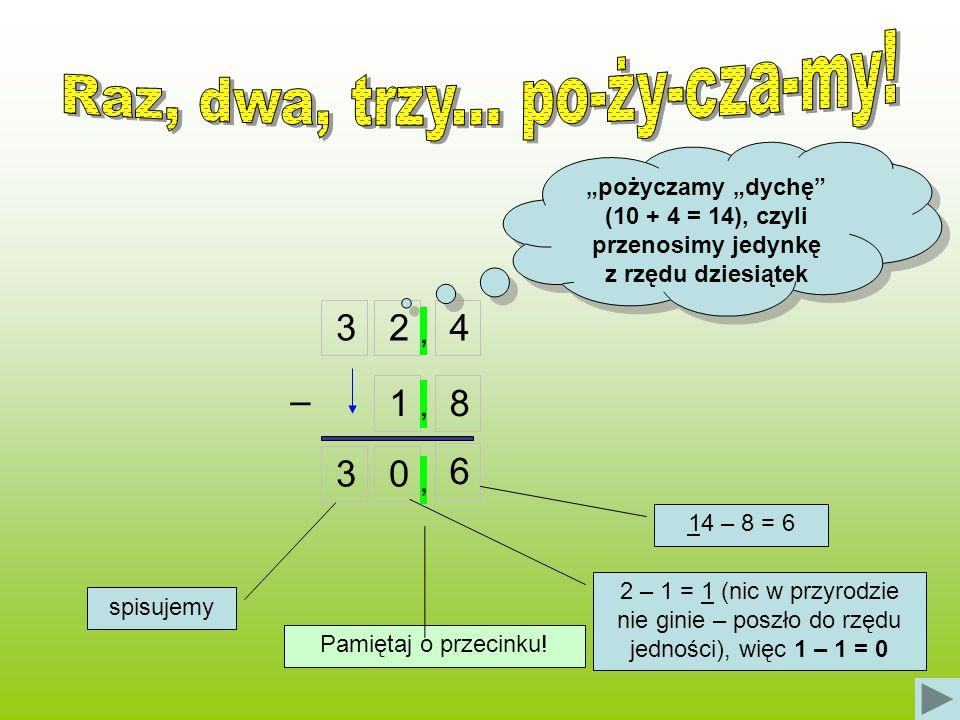 """324 18 """"pożyczamy """"dychę (10 + 4 = 14), czyli przenosimy jedynkę z rzędu dziesiątek """"pożyczamy """"dychę (10 + 4 = 14), czyli przenosimy jedynkę z rzędu dziesiątek 30 6 – 14 – 8 = 6 2 – 1 = 1 (nic w przyrodzie nie ginie – poszło do rzędu jedności), więc 1 – 1 = 0 spisujemy,,, Pamiętaj o przecinku!"""