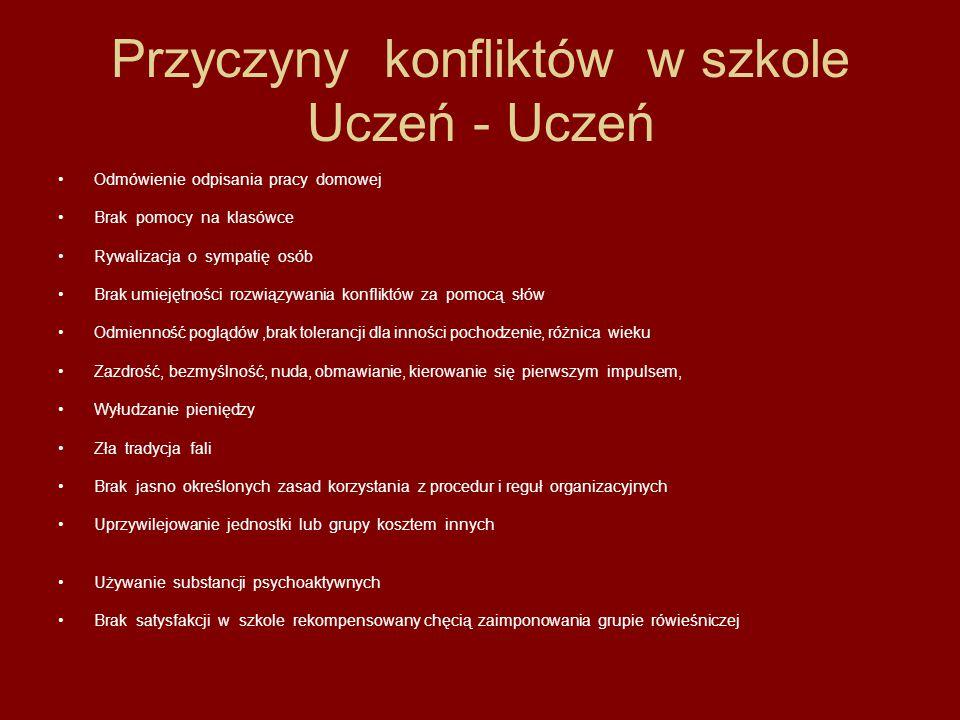 Kodeks etyki mediatora 8.SZACUNKU –mediator dba o zapewnienie bezpiecznych warunków rozmów.