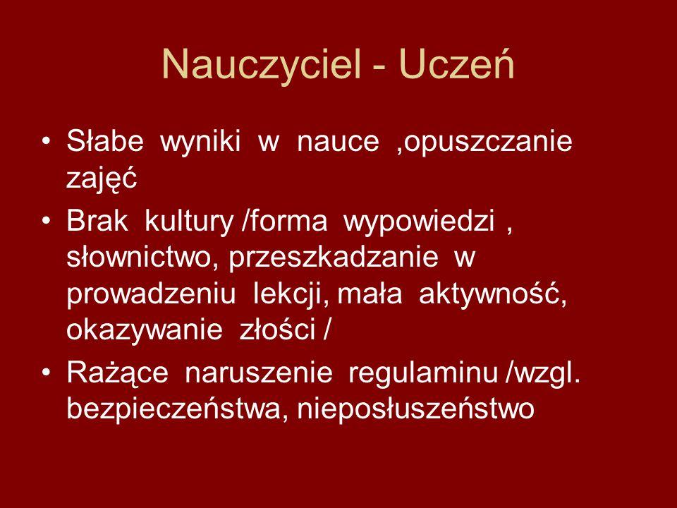 Mediator – rozporządzenie Osoba godna zaufania Posiada obywatelstwo polskie i korzysta w pełni z praw cywilnych i obywatelskich Ukończyła 26 lat Nie była karana za przestępstwo umyślne Posiada umiejętności likwidowania konfliktów oraz wystarczającą wiedzę oraz daje rękojmię należytego wykonywania obowiązków Została wpisana do wykazu sądów okręgowych