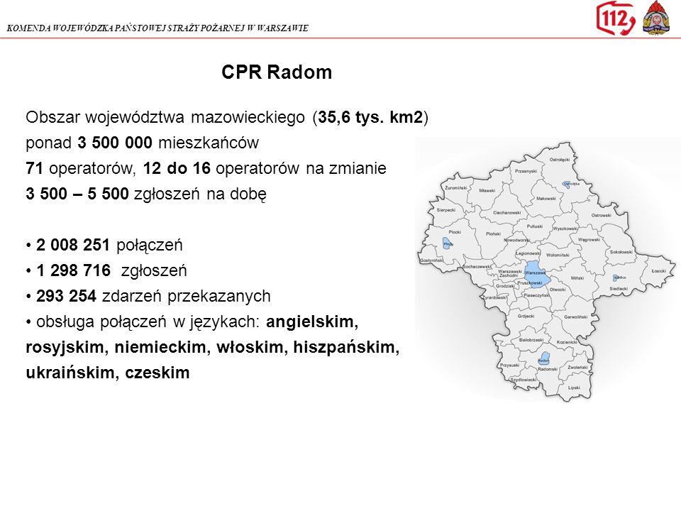 KOMENDA WOJEWÓDZKA PAŃSTOWEJ STRAŻY POŻARNEJ W WARSZAWIE Obszar województwa mazowieckiego (35,6 tys. km2) ponad 3 500 000 mieszkańców 71 operatorów, 1