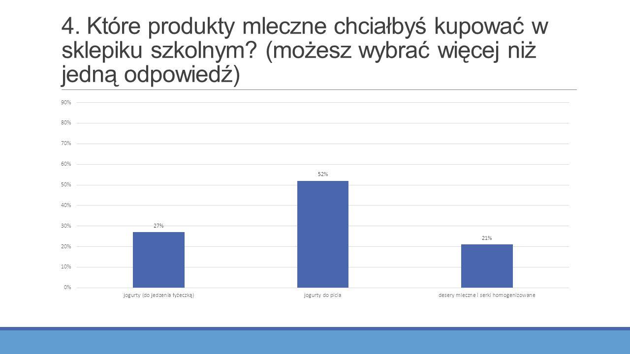4. Które produkty mleczne chciałbyś kupować w sklepiku szkolnym? (możesz wybrać więcej niż jedną odpowiedź)