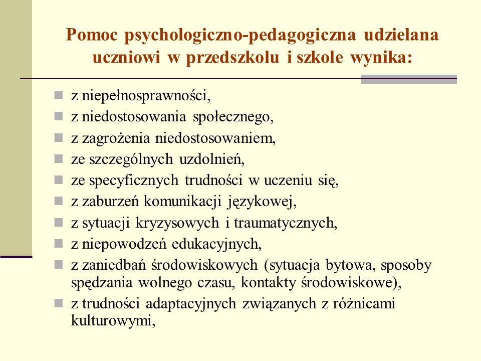 Pomoc psychologiczno-pedagogiczna jest udzielana z inicjatywy: ucznia, rodziców ucznia, dyrektora, nauczyciela, wychowawcy, specjalisty, poradni, pomocy nauczyciela, pracownika socjalnego, kuratora sądowego.