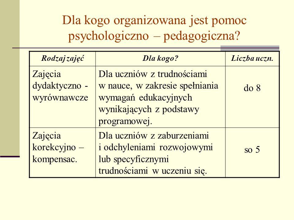 Dla kogo organizowana jest pomoc psychologiczno – pedagogiczna? Rodzaj zajęćDla kogo?Liczba uczn. Zajęcia dydaktyczno - wyrównawcze Dla uczniów z trud