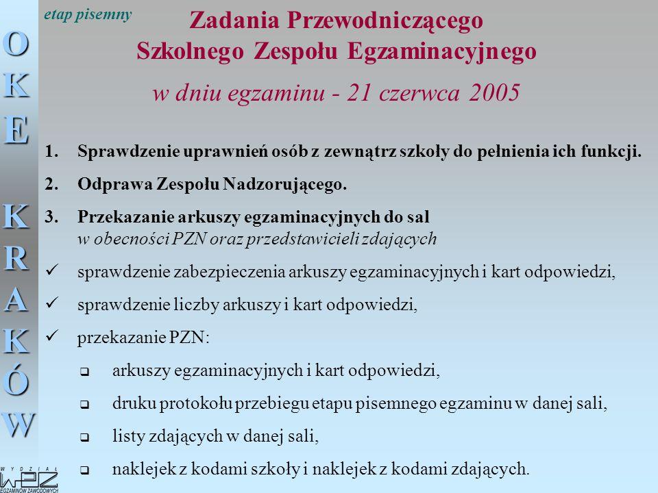 OKE KRAKÓW Zadania Przewodniczącego Szkolnego Zespołu Egzaminacyjnego w dniu egzaminu - 21 czerwca 2005 1.Sprawdzenie uprawnień osób z zewnątrz szkoły