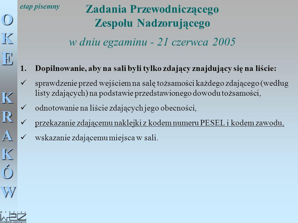 OKE KRAKÓW Zadania Przewodniczącego Zespołu Nadzorującego w dniu egzaminu - 21 czerwca 2005 1.Dopilnowanie, aby na sali byli tylko zdający znajdujący