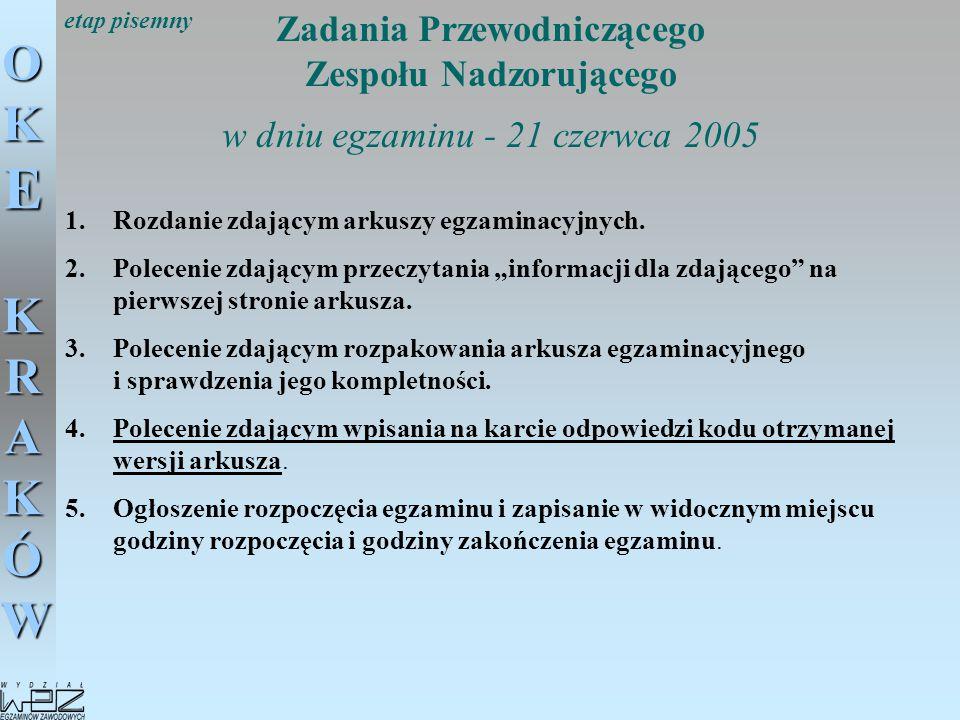 OKE KRAKÓW Zadania Przewodniczącego Zespołu Nadzorującego w dniu egzaminu - 21 czerwca 2005 1.Rozdanie zdającym arkuszy egzaminacyjnych. 2.Polecenie z