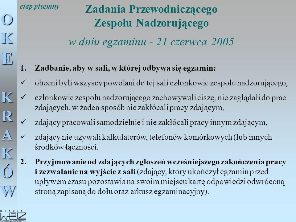 OKE KRAKÓW Zadania Przewodniczącego Zespołu Nadzorującego w dniu egzaminu - 21 czerwca 2005 1.Zadbanie, aby w sali, w której odbywa się egzamin: obecn