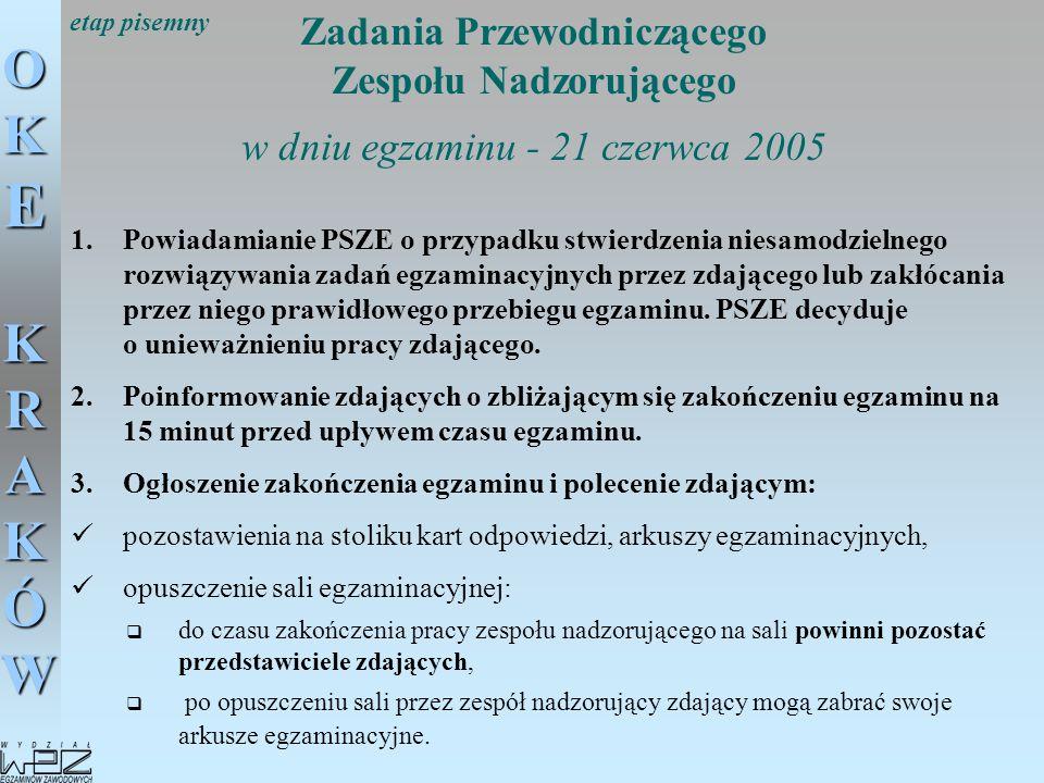 OKE KRAKÓW Zadania Przewodniczącego Zespołu Nadzorującego w dniu egzaminu - 21 czerwca 2005 1.Powiadamianie PSZE o przypadku stwierdzenia niesamodziel