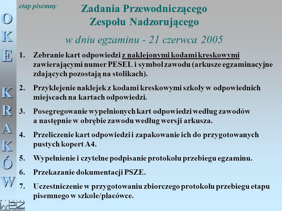OKE KRAKÓW Zadania Przewodniczącego Zespołu Nadzorującego w dniu egzaminu - 21 czerwca 2005 1.Zebranie kart odpowiedzi z naklejonymi kodami kreskowymi