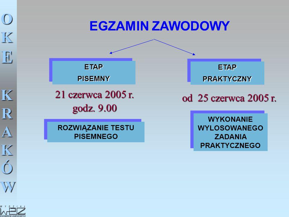 OKE KRAKÓW EGZAMIN ZAWODOWY ETAPPISEMNYETAPPISEMNY ETAPPRAKTYCZNYETAPPRAKTYCZNY 21 czerwca 2005 r. godz. 9.00 od 25 czerwca 2005 r. od 25 czerwca 2005