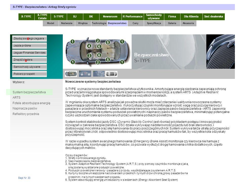 Slajd Nr 30 Nowoczesne systemy bezpieczeństwa S-TYPE wyznacza nowe standardy bezpieczeństwa użytkownika. Amortyzujące energię siedzenia zapewniają och