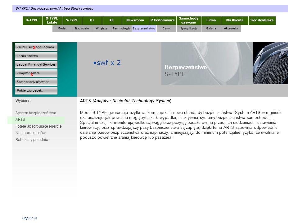 Slajd Nr 31 ARTS (Adaptive Restraint Technology System) Model S-TYPE gwarantuje użytkownikom zupełnie nowe standardy bezpieczeństwa. System ARTS w mgn