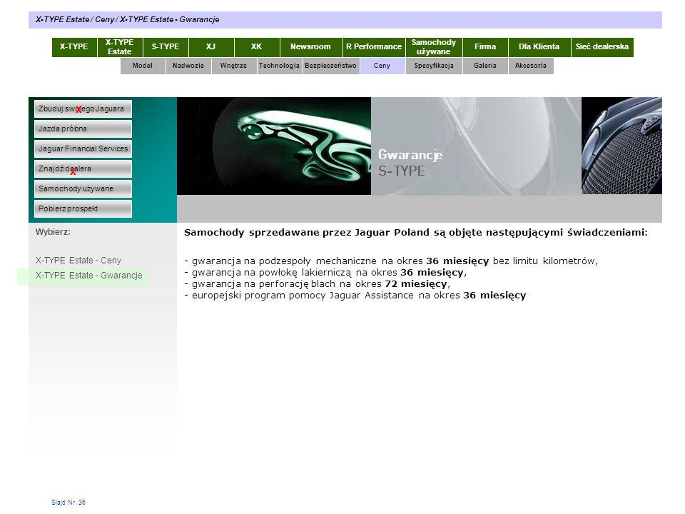 Slajd Nr 36 X-TYPE Estate S-TYPEXJXKR Performance Samochody używane Dla KlientaSieć dealerskaNewsroomFirma ModelTechnologiaBezpieczeństwoCenySpecyfika