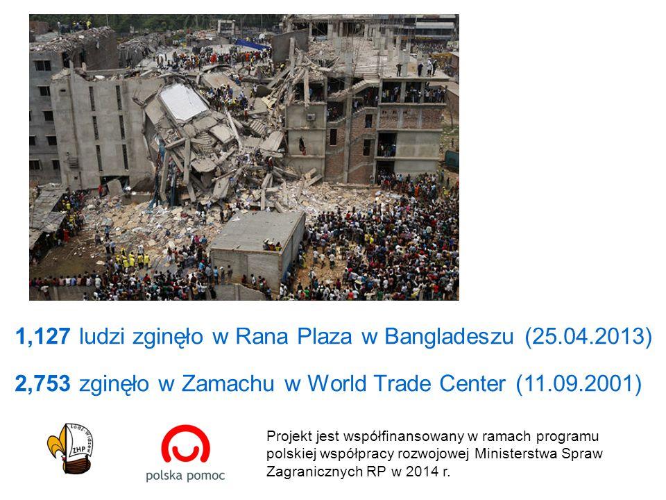 1,127 ludzi zginęło w Rana Plaza w Bangladeszu (25.04.2013) 2,753 zginęło w Zamachu w World Trade Center (11.09.2001)