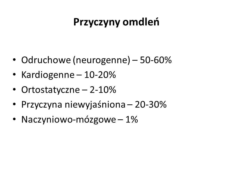 Przyczyny omdleń Odruchowe (neurogenne) – 50-60% Kardiogenne – 10-20% Ortostatyczne – 2-10% Przyczyna niewyjaśniona – 20-30% Naczyniowo-mózgowe – 1%